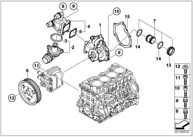Austausch Kühlmittelpumpe mechanisch  1er 3er 5er X1 X3 Z4  (11517511221)