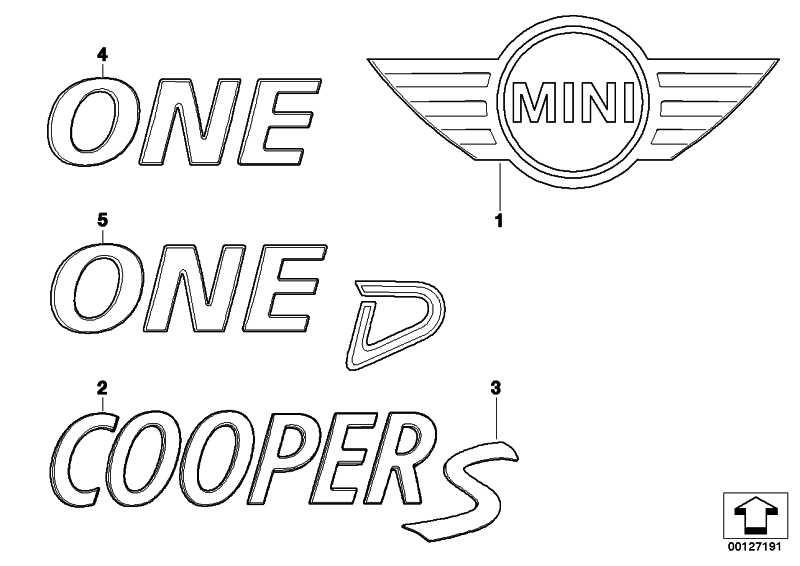 Emblem hinten CHROM MINI  (51147026186)