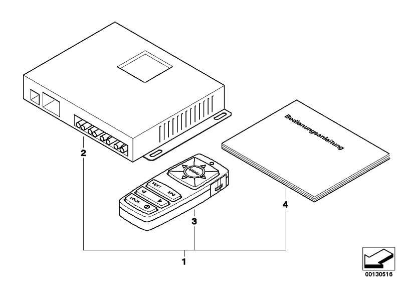 Funkfernbedienung SETTOP-BOX 3er 5er 6er 7er X3 X5 Z4  (65506939676)