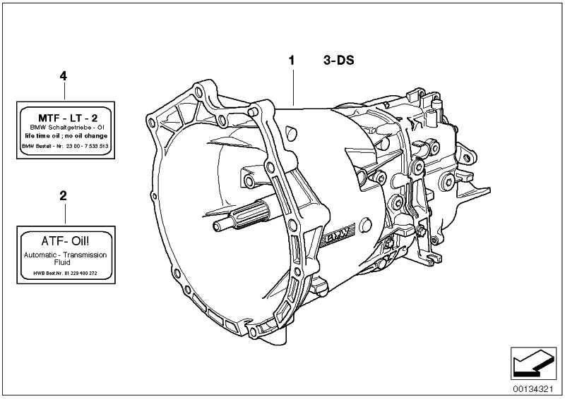 Austausch 5 Gang Getriebe S5D 320Z - THCH 3er 5er 7er Z3  (23007503993)