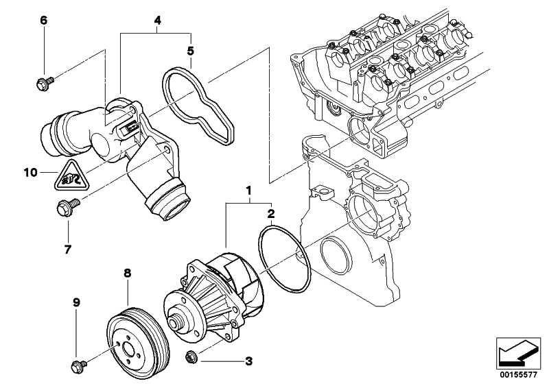 Austausch Kühlmittelpumpe mechanisch  3er 5er 7er X3 X5 Z3 Z4  (11517527910)