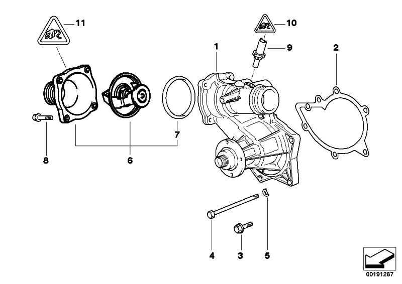 Austausch Kühlmittelpumpe mechanisch  5er 7er 8er  (11510393340)