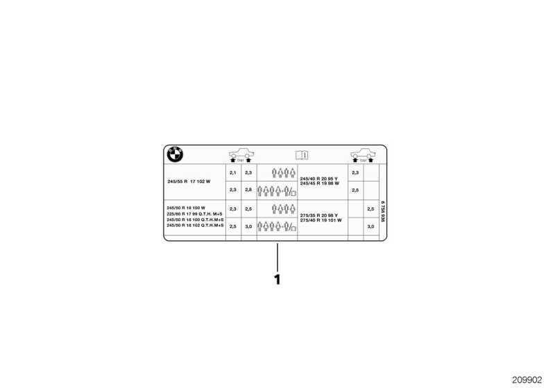Hinweisschild Reifendruck MY12 X1  (71246855987)