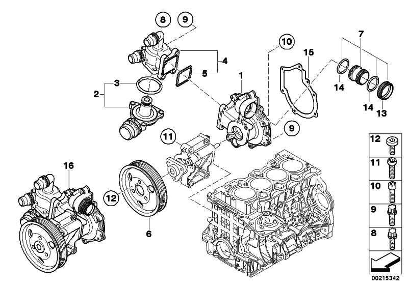 Kühlmittelpumpe mechanisch  1er 3er 5er X1 X3 Z4  (11517574119)