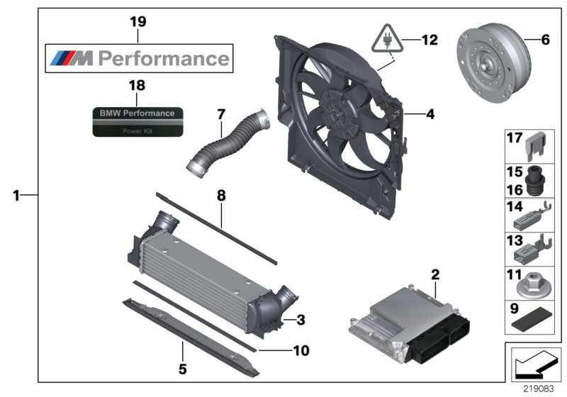 Power Kit M PERFORMANCE 5er  (11122213308)