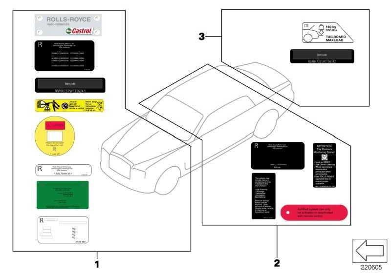 Hinweisschild Fahrgestellnummer US/CA/UK/AR 3er 7er X5 X6 Z3 Z4 Z8  (71217000673)