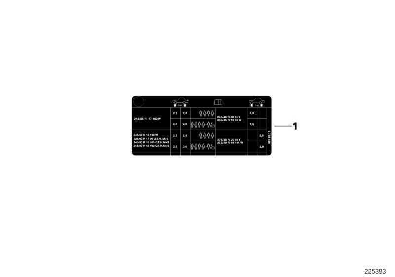 Hinweisschild Reifendruck  3er  (71211095981)