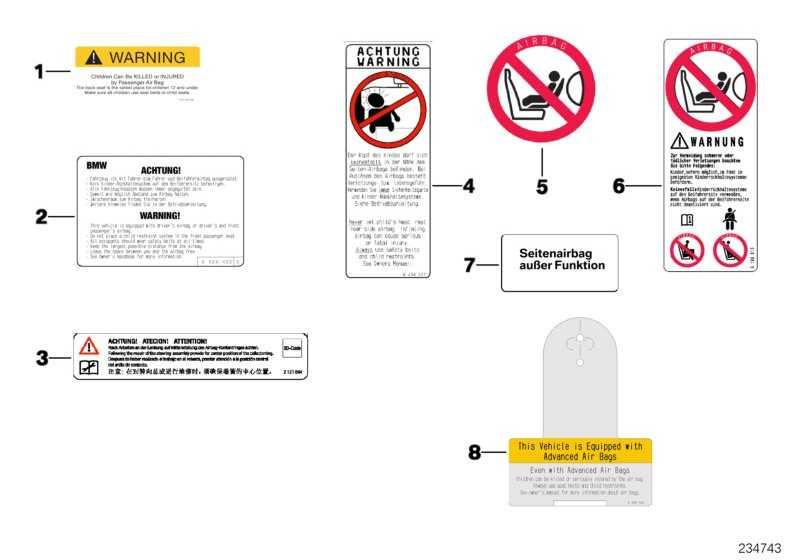 Hinweisschild Seitenairbag DE/EN 1er 3er 5er 6er 7er 8er X1 X3 X5 X6 Z4 Z8  (72128254277)