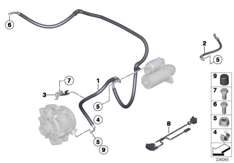 Kabel Generator-Anlasser-Stützpunkt B+  1er 3er X1  (12427567776)