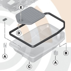 BMW Ölfilterkit Automatikgetriebe X5 E53