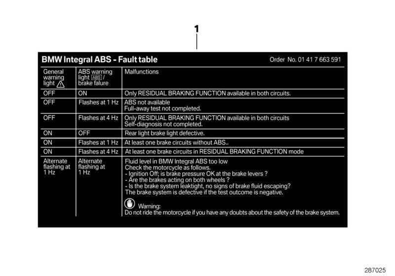 Aufkleber Störungstabelle Integralbremse DEUTSCH          (01407663590)