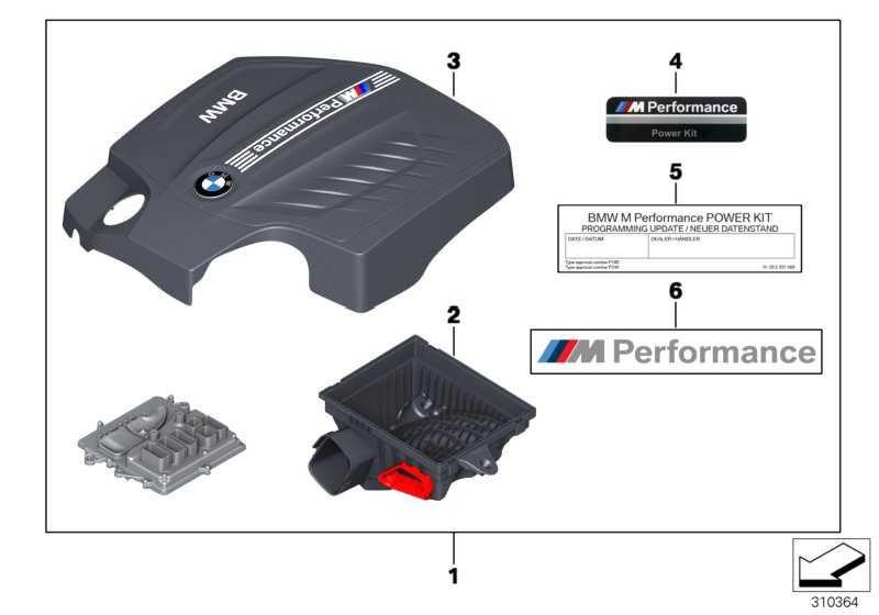 """Power Kit """"M PERFORMANCE"""" 3er  (11122294611)"""