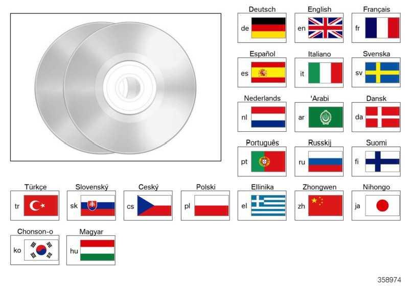 DVD Web Based Training MULTILINGUAL    1er 3er 4er 5er 6er 7er X1 X3 X5 X6 Z4 Z8  (01690039492)