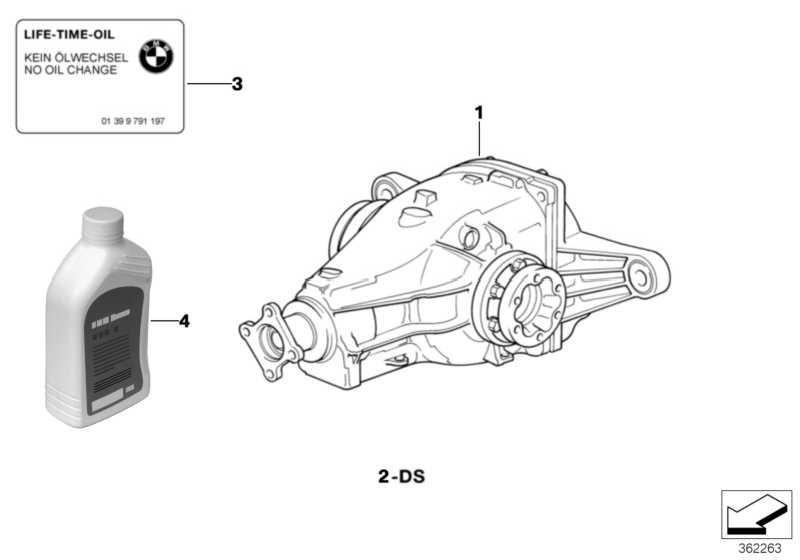 Hinterachs-Getriebeöl MSP/A  60L            3er 4er 5er 6er 7er X5 Z4  (83229407870)