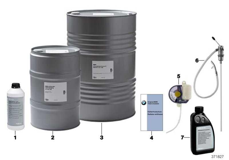 Kühlerfrostschutz 1,5L  (83512355290)