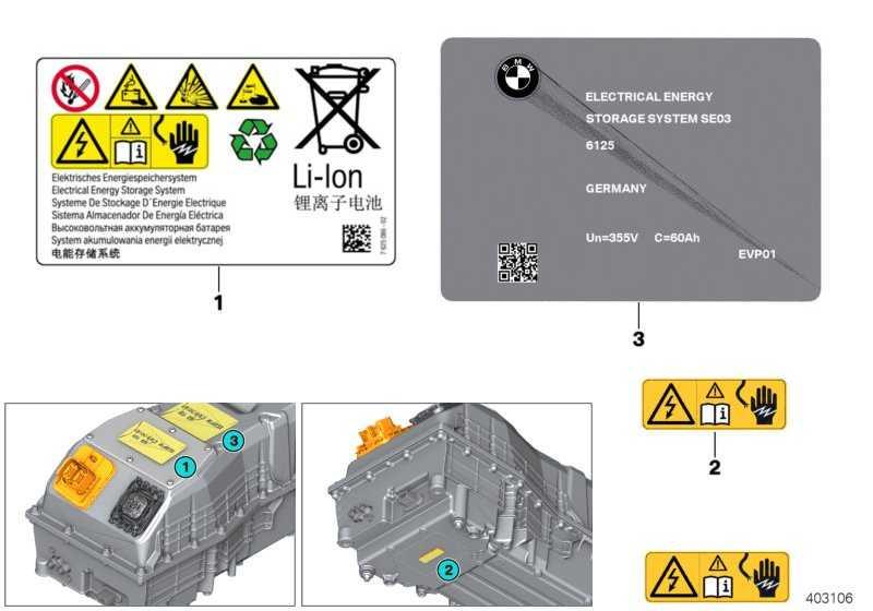 Warnaufkleber HV-Batterie   (61277625086)