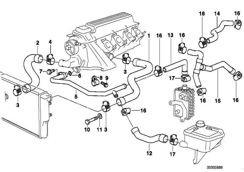 Schlauch Motorvorlauf-Wasserventil  3er  (11532245504)