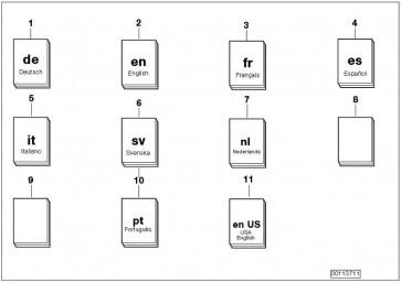 Betriebsanleitung R1150GS Bedienteil AB MJ.01, D      (01407663660)