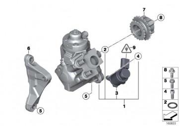 Austausch Hochdruckpumpe CP4.1 5er X1  (13518577646)