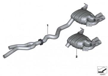 Schalldämpfer-System BMW PERFORMANCE  (18102208804)
