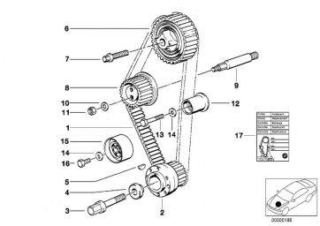 Zahnriemensatz PowerGrip® (GAT-K015302XS)