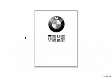 DVD Repair Manuals F Models K8x MULTILANGUAGE (01599831848)