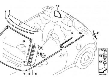 Schaumdichtung A-Säule rechts  MINI  (51717198508)