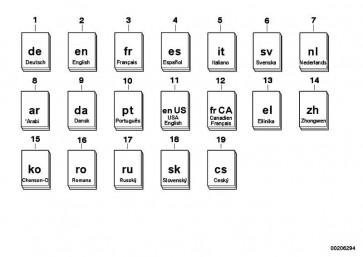 Betriebsanleitung Bordmonitor+TV+Navi DE, E39/53      5er X5  (01400156996)
