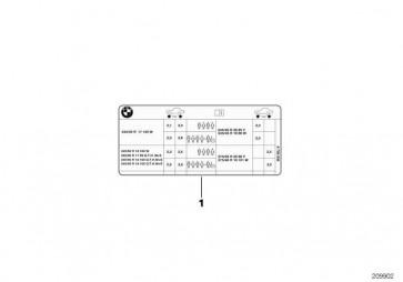 Hinweisschild Reifendruck  5er  (71216755431)