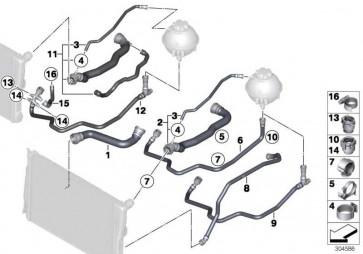 Kühlmittelschlauch  X3  (17128571613)