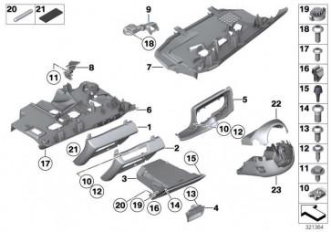 Verkleidung Lenksäule unten  7er 5er 6er  (61319220824)
