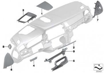 """Seitenblende """"Airbag off"""" rechts DOLOMITI 5er  (51459209792)"""