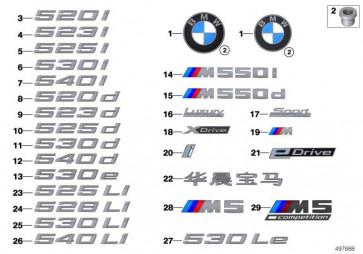 Schriftzug X-DRIVE (51148063202)
