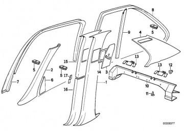 Verkleidung Säule hinten rechts PERGAMENT       (51438126456)