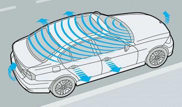 BMW Alarmanlage Nachrüstsatz 2er F23 4er F33 M4 F83