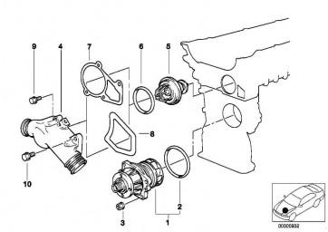 Austausch Kühlmittelpumpe mechanisch  3er 5er 7er Z3  (11517527799)