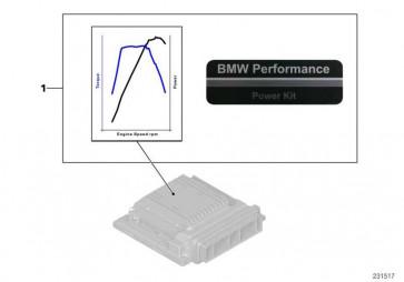 Power Kit mit FSC PERFORMANCE 1er 3er  (11122219488)