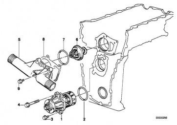 Austausch Kühlmittelpumpe mechanisch  3er 5er Z3  (11510393338)