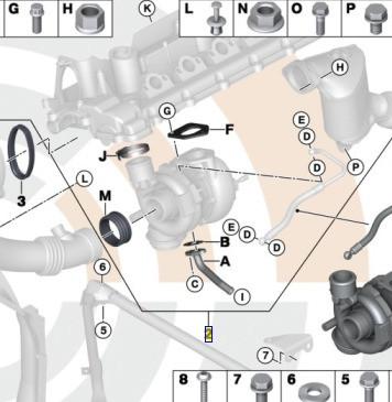 BMW Turbolader Anbausatz 3er E46 318d 320d 5er E39 520d