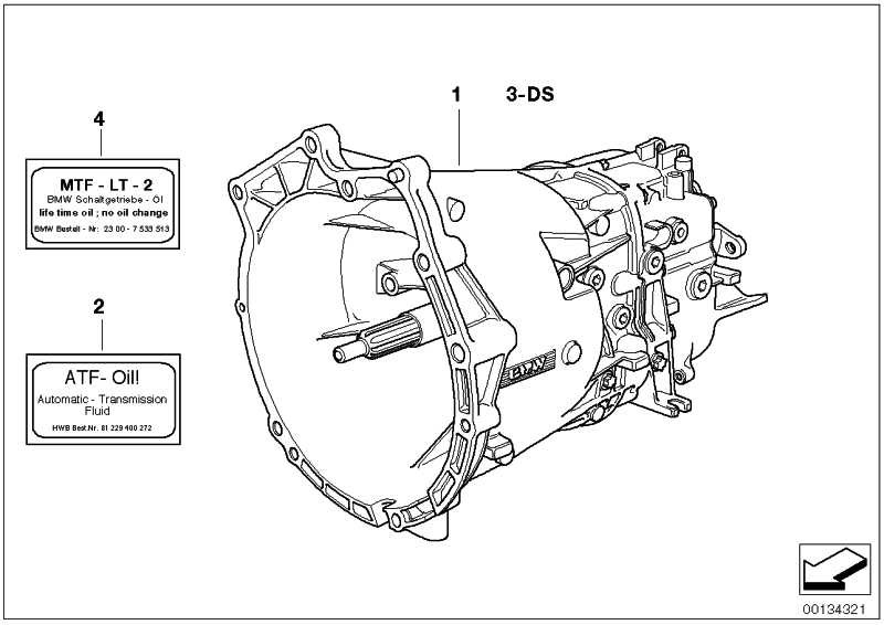 Austausch 5 Gang Getriebe S5D 320Z - THDU 3er 5er 7er  (23001222984)