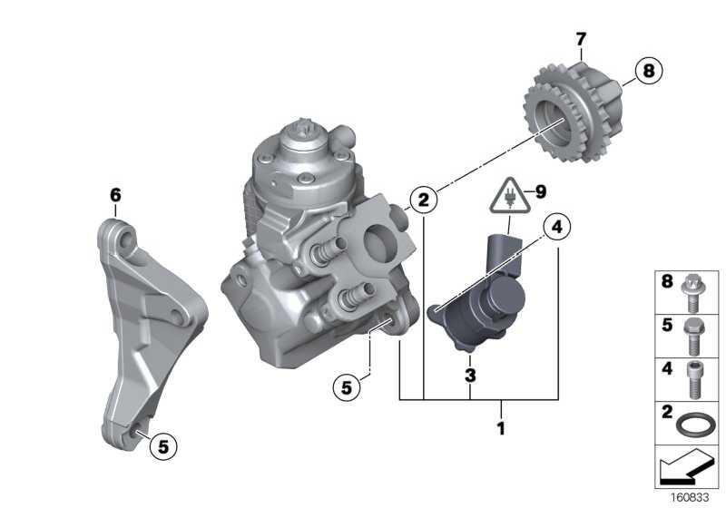 Austausch Hochdruckpumpe CP4.1 3er 5er X3 X1 1er 4er 2er  (13518571796)