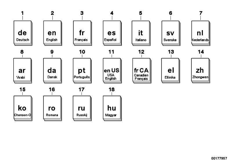 Formular (Kopie) DE, EN, FR, ES  5er 3er 8er 7er Z8 X5 6er X3 Z4 Z3 1er  (01399750147)