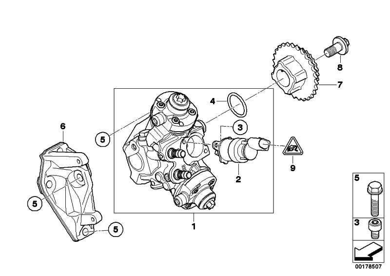 Austausch Hochdruckpumpe  3er 5er 7er X5 X6  (13517800593)