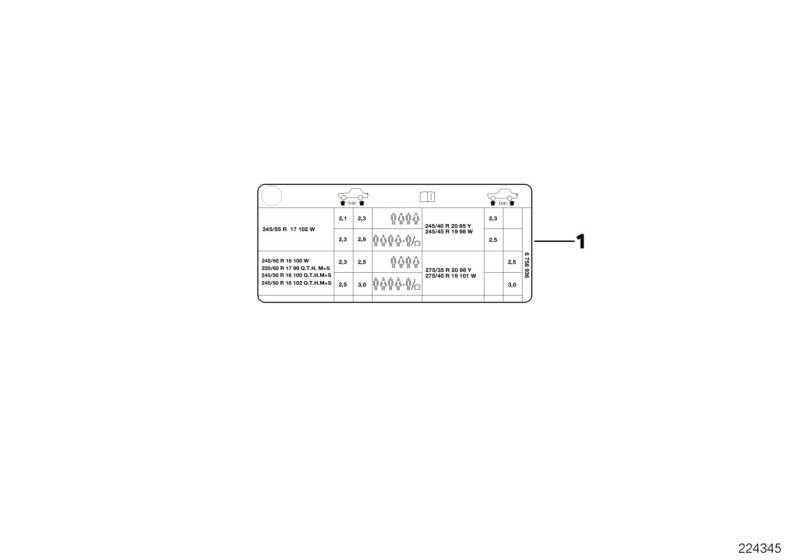 Hinweisschild Reifendruck  5er  (71212122639)