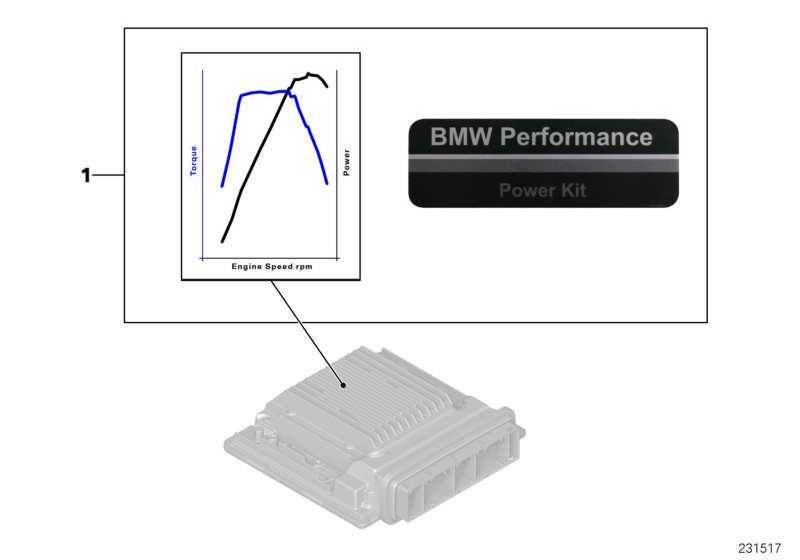 Power Kit mit FSC PERFORMANCE     X6  (11122183957)