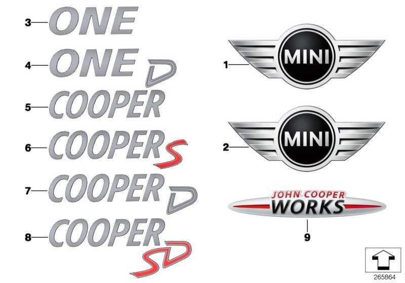 Schriftzug COOPER SD       MINI  (51147268514)