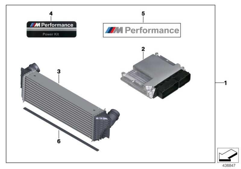 Power Kit M PERFORMANCE 5er  (11122406597)