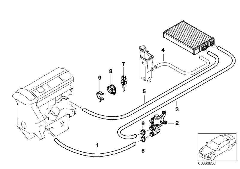 Schlauch Motorvorlauf-Wasserventil  3er  (64218376999)
