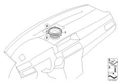 Individual Audiosystem Instrumententafel