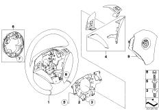 Lenkrad Airbag-Smart Multifunktion
